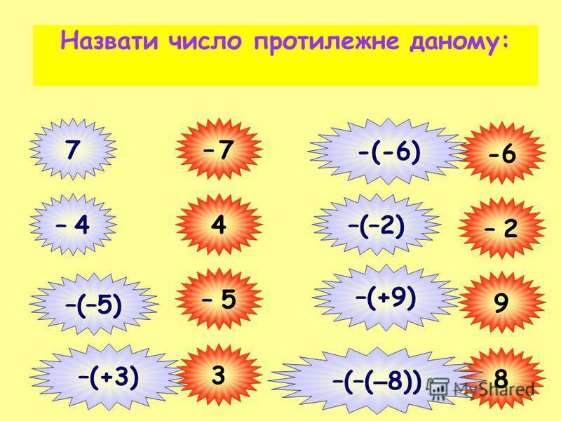 7– 7– 7 – 4– 44 –(–5) – 5– 5 –(+3) 3 -6 – 2– 2 9 8 -(-6) –(–2) –(+9) –(–( – 8)) Назвати число протилежне даному: