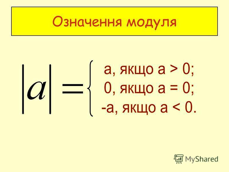 Означення модуля