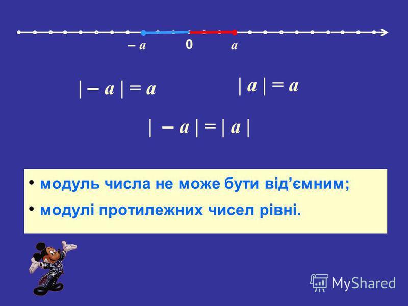 0 – а а | – а | = а | а | = а | – а | = | а | модуль числа не може бути відємним; модулі протилежних чисел рівні.