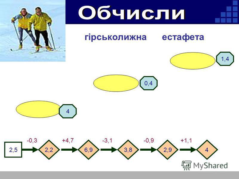 П'ять цілих дві десятих 5,02 Т 5,2 У 5,002 П Нуль цілих вісім тисячних 0,008 К 0,08 Е 0,8 У Три цілих двадцять п'ять тисячних 3,25 Д 30,25 В 3,025 Р Шістнадцять цілих п'ять сотих 16,005 А 16,5 Е 16,05 А Вісімнадцять цілих вісім сотих 18,8 Ш 18,08 Ї 1