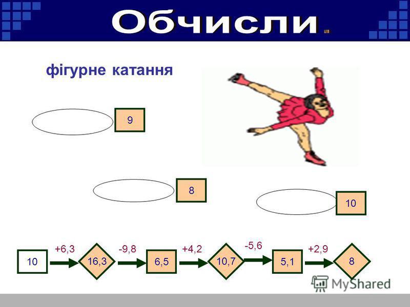 7,5 -3,8+4,2 -1,1 +2,9 +0,3 9,7 10,8 7,93,7 10 12 11 10 сноубординг