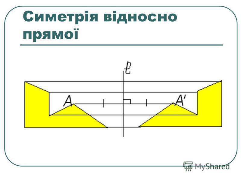 Симетрія відносно прямої