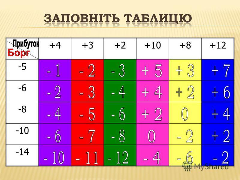 +4+3+2+10+8+12 -5 -6 -8 -10 -14