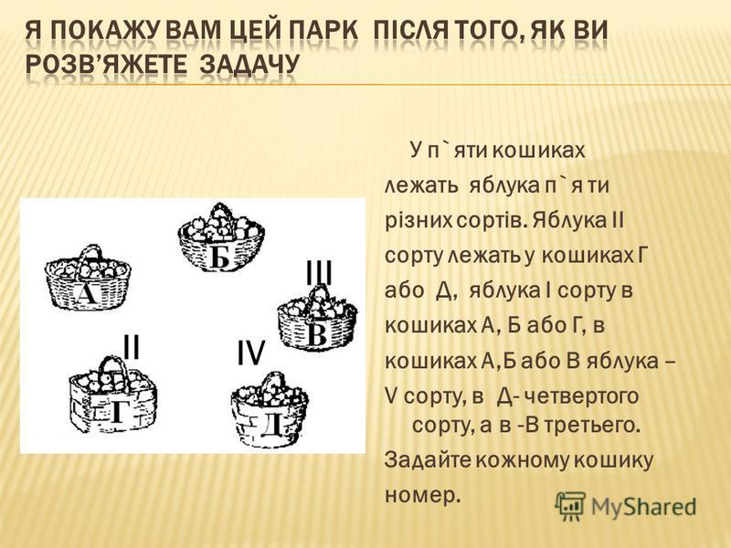У п`яти кошиках лежать яблука п`я ти різних сортів. Яблука ІІ сорту лежать у кошиках Г або Д, яблука І сорту в кошиках А, Б або Г, в кошиках А,Б або В яблука – V сорту, в Д- четвертого сорту, а в -В третьего. Задайте кожному кошику номер. ІІІ ІVІV ІІ