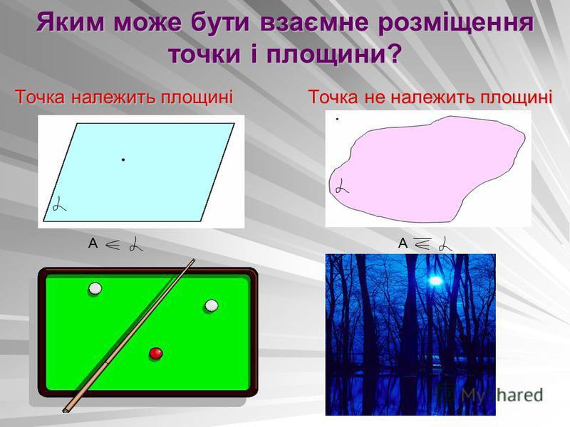 Яким може бути взаємне розміщення точки і площини? Точка належить площині Точка не належить площині А А А А