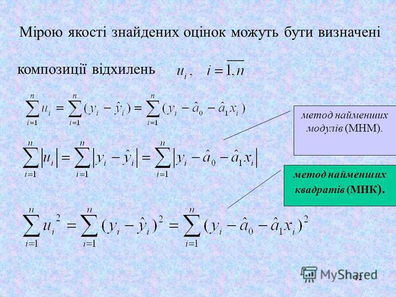12 Мiрою якостi знайдених оцiнок можуть бути визначені композиції вiдхилень метод найменших модулів (МНМ). метод найменших квадратів (МНК ).