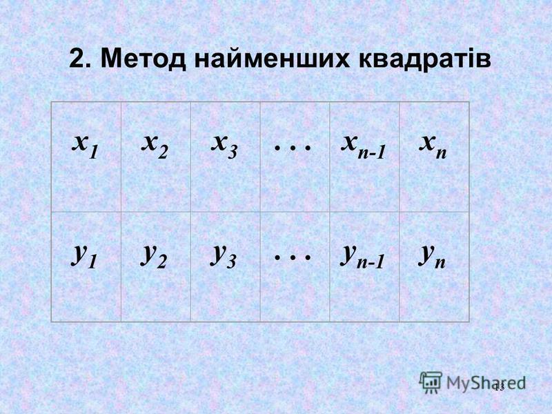 13 2. Метод найменших квадратів x1x1 x2x2 x3x3...x n-1 xnxn y1y1 y2y2 y3y3...y n-1 ynyn