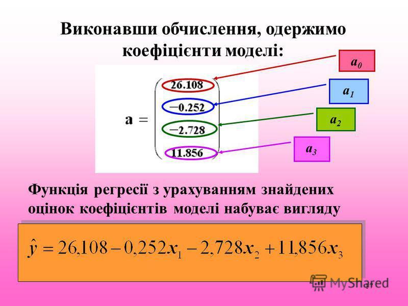 17 Виконавши обчислення, одержимо коефіцієнти моделі: Функція регресії з урахуванням знайдених оцінок коефіцієнтів моделі набуває вигляду a0a0 a1a1 a2a2 a3a3