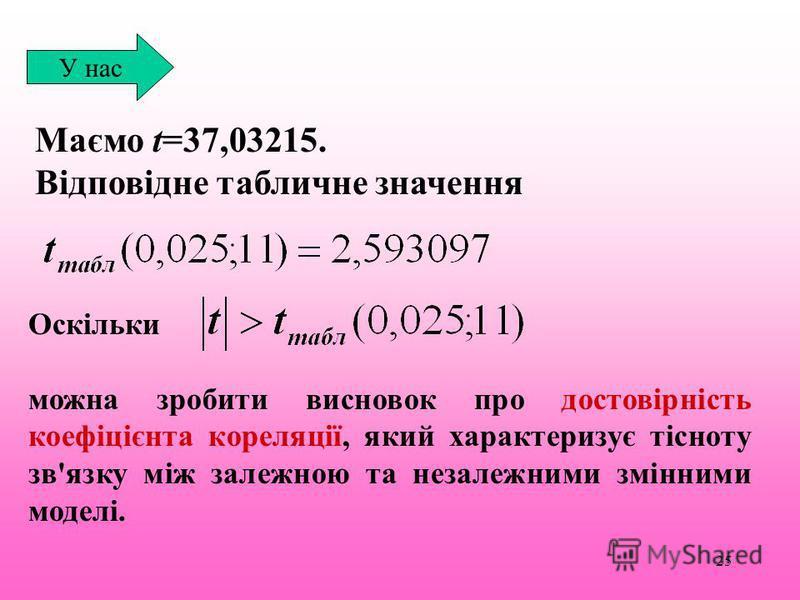 25 Маємо t=37,03215. Відповідне табличне значення У нас Оскільки можна зробити висновок про достовірність коефіцієнта кореляції, який характеризує тісноту зв'язку між залежною та незалежними змінними моделі.
