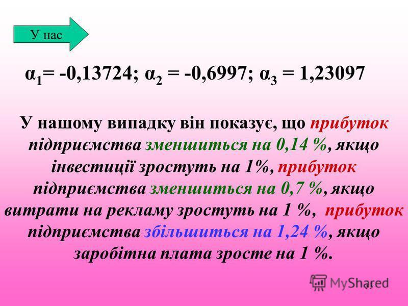 33 α 1 = -0,13724; α 2 = -0,6997; α 3 = 1,23097 У нас У нашому випадку він показує, що прибуток підприємства зменшиться на 0,14 %, %, якщо інвестиції зростуть на 1%, прибуток підприємства зменшиться на 0,7 %, %, якщо витрати на рекламу зростуть на 1
