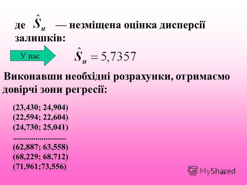 36 де незміщена оцінка дисперсії залишків: У нас Виконавши необхідні розрахунки, отримаємо довірчі зони регресії: (23,430; 24,904) (22,594; 22,604) (24,730; 25,041).......................... (62,887; 63,558) (68,229; 68,712) (71,961;73,556)