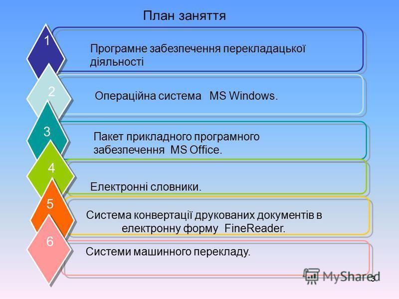 3 Програмне забезпечення перекладацької діяльності 1 Операційна система MS Windows. 2 Пакет прикладного програмного забезпечення MS Office. 3 Електронні словники. 4 5 6 Система конвертації друкованих документів в електронну форму FineReader. Системи