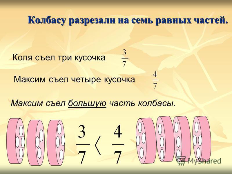 Колбасу разрезали на семь равных частей. Коля съел три кусочка Максим съел четыре кусочка Максим съел большую часть колбасы.