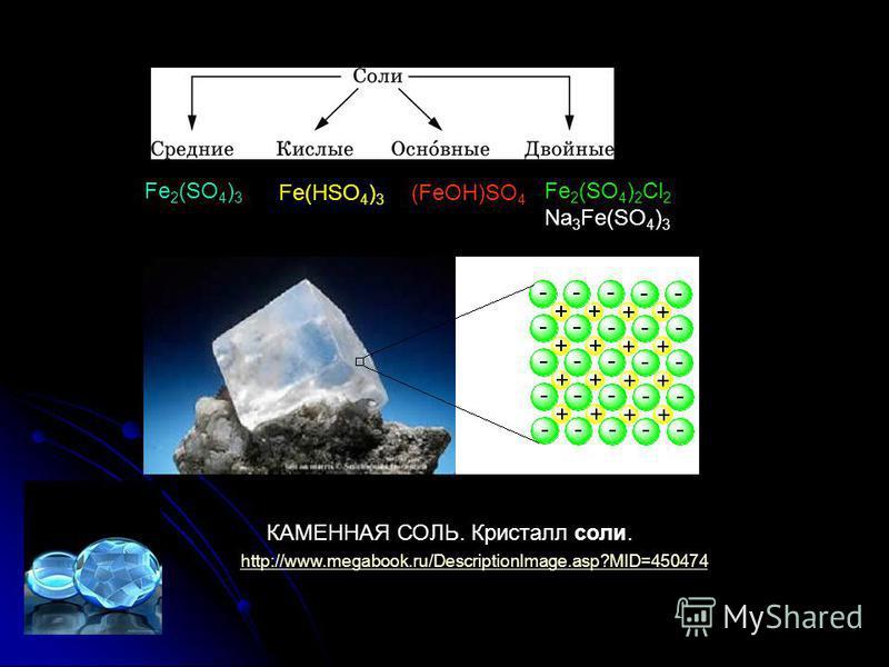 Fe 2 (SO 4 ) 3 Fe(HSO 4 ) 3 (FeOH)SO 4 Fe 2 (SO 4 ) 2 Cl 2 Na 3 Fe(SO 4 ) 3 КАМЕННАЯ СОЛЬ. Кристалл соли. http://www.megabook.ru/DescriptionImage.asp?MID=450474