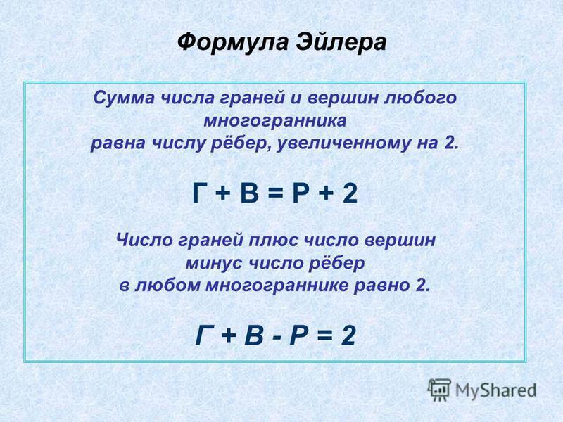 Формула Эйлера Сумма числа граней и вершин любого многогранника равна числу рёбер, увеличенному на 2. Г + В = Р + 2 Число граней плюс число вершин минус число рёбер в любом многограннике равно 2. Г + В - Р = 2