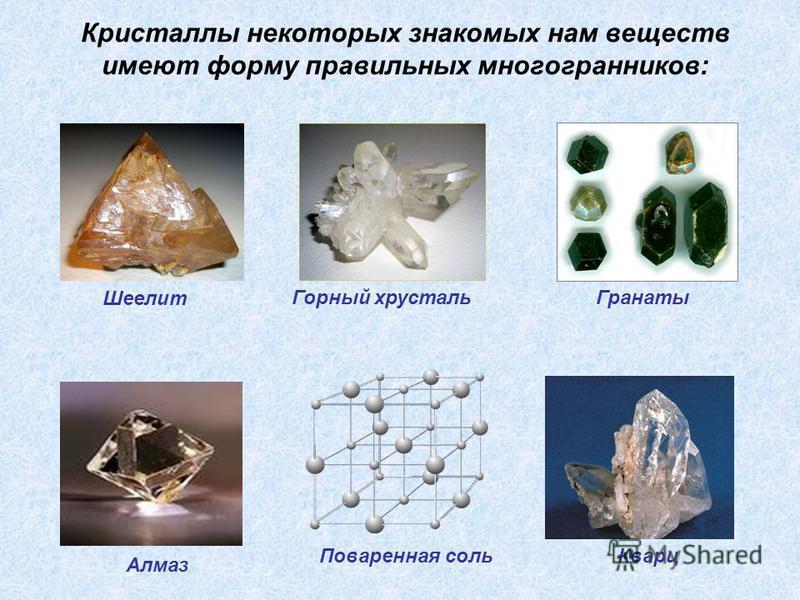Кристаллы некоторых знакомых нам веществ имеют форму правильных многогранников: Шеелит Горный хрусталь Гранаты Алмаз Поваренная соль Кварц