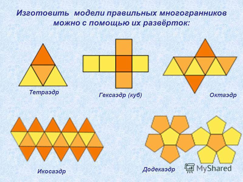 Изготовить модели правильных многогранников можно с помощью их развёрток: Тетраэдр Гексаэдр (куб)Октаэдр Икосаэдр Додекаэдр