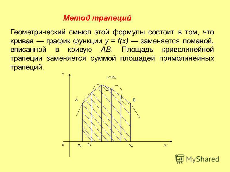 Метод трапеций Геометрический смысл этой формулы состоит в том, что кривая график функции у = f(х) заменяется ломаной, вписанной в кривую АВ. Площадь криволинейной трапеции заменяется суммой площадей прямолинейных трапеций. x0xnxn x0x0 y A B y=f(x) x