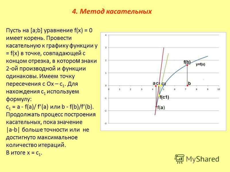 Пусть на [a;b] уравнение f(x) = 0 имеет корень. Провести касательную к графику функции у = f(x) в точке, совпадающей с концом отрезка, в котором знаки 2-ой производной и функции одинаковы. Имеем точку пересечения с Ох – с 1. Для нахождения с 1 исполь