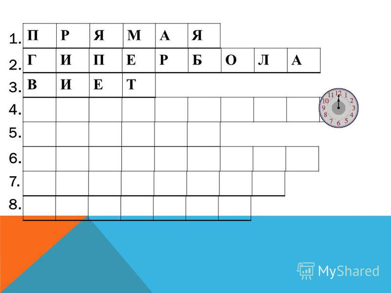 ПРЯМАЯ ГИПЕРБОЛА ВИЕТ 1. 2. 3. 4. 5. 6. 7. 8.