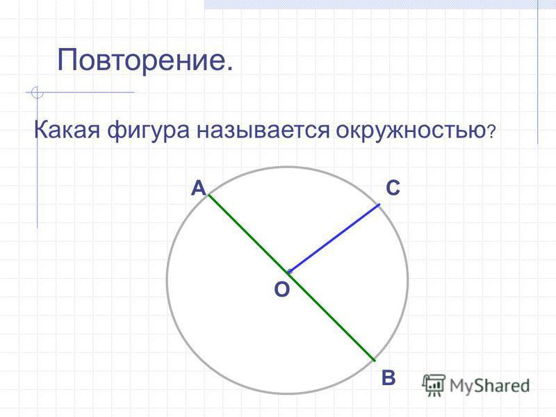 Повторение. Какая фигура называется окружностью ? О А В С