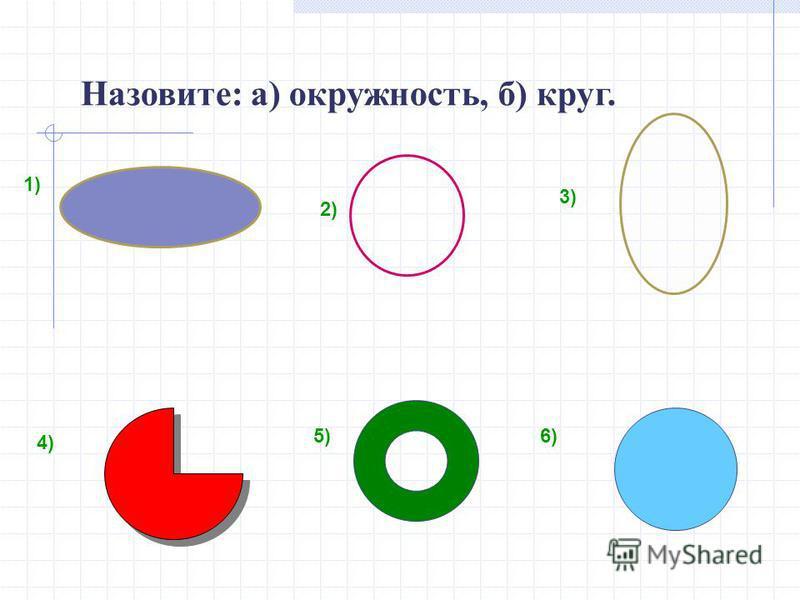 Назовите: а) окружность, б) круг. 1) 2) 3) 4) 5)6)