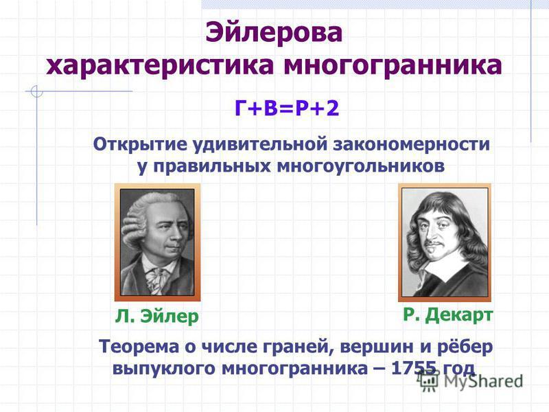 Г+В=Р+2 Открытие удивительной закономерности у правильных многоугольников Теорема о числе граней, вершин и рёбер выпуклого многогранника – 1755 год Л. Эйлер Эйлерова характеристика многогранника Р. Декарт