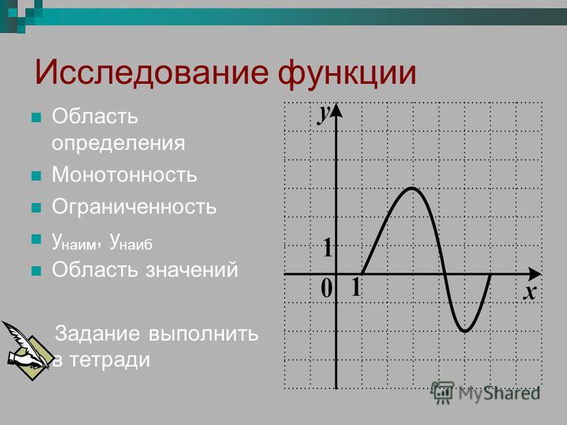 Исследование функции Область определения Монотонность Ограниченность у наим, у наиб Область значений Задание выполнить в тетради