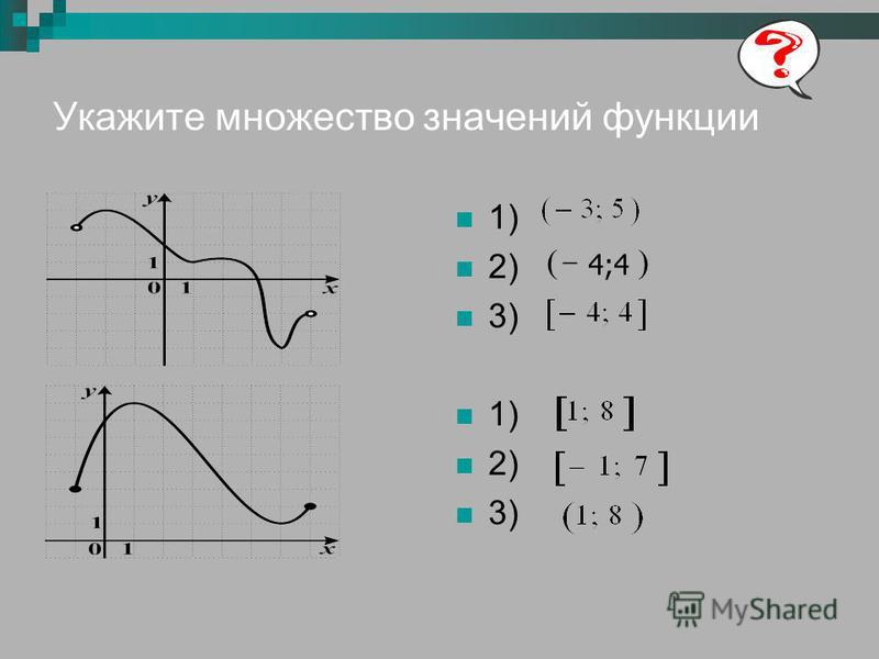 Укажите множество значений функции 1) 2) 3) 1) 2) 3) 4;4