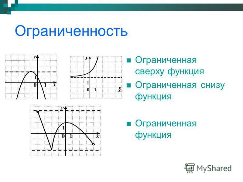Ограниченность Ограниченная сверху функция Ограниченная снизу функция Ограниченная функция