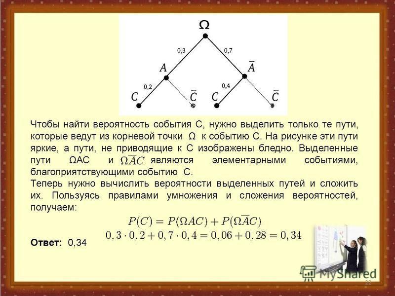 22 Чтобы найти вероятность события С, нужно выделить только те пути, которые ведут из корневой точки Ω к событию С. На рисунке эти пути яркие, а пути, не приводящие к С изображены бледно. Выделенные пути ΩАС и являются элементарными событиями, благоп
