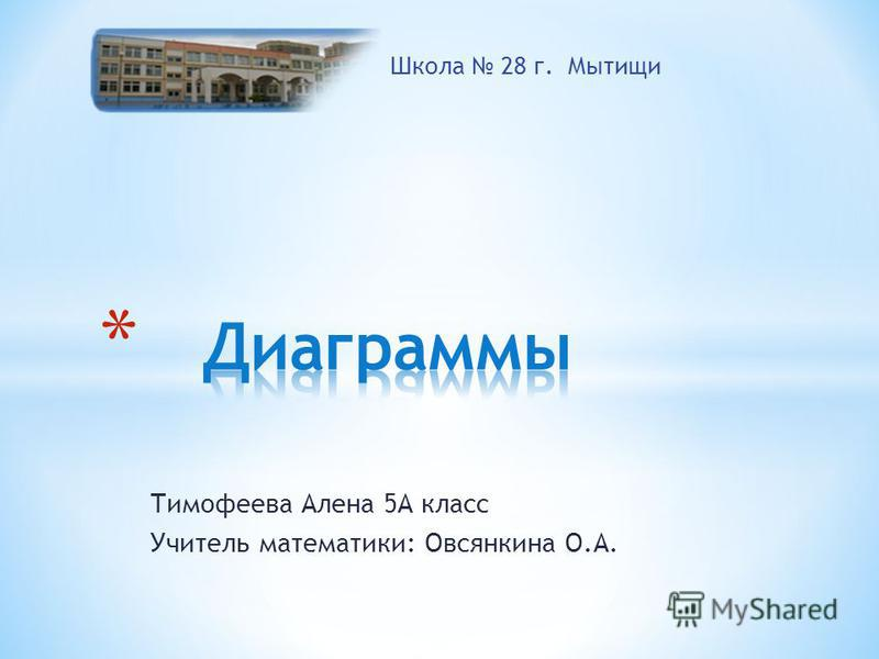 Тимофеева Алена 5А класс Учитель математики: Овсянкина О.А. Школа 28 г. Мытищи