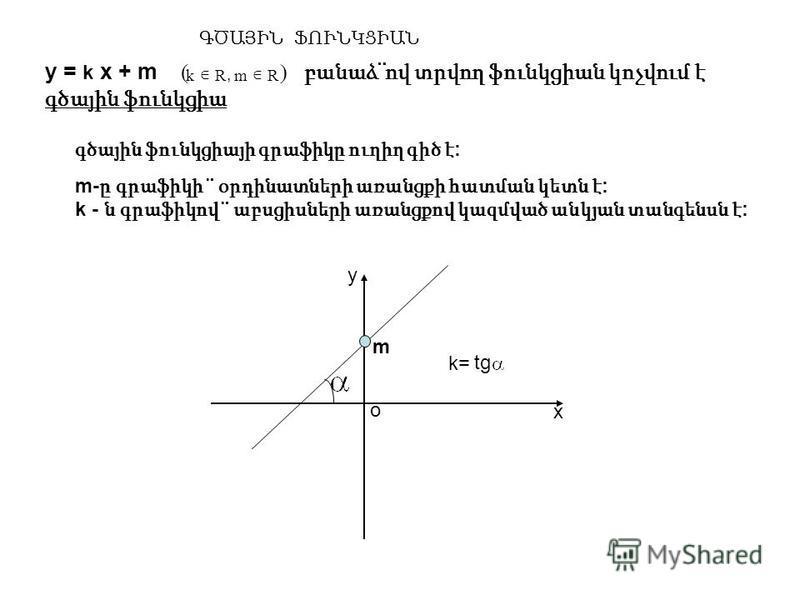 ԳԾԱՅԻՆ ՖՈՒՆԿՑԻԱՆ y = k x + m բանաձ ¨ ով տրվող ֆունկցիան կոչվում է գծային ֆունկցիա RmRk, գծային ֆունկցիայի գրաֆիկը ուղիղ գիծ է : m- ը գրաֆիկի ¨ օրդինատների առանցքի հատման կետն է : k - ն գրաֆիկով ¨ աբսցիսների առանցքով կազմված անկյան տանգենսն է : m tg k
