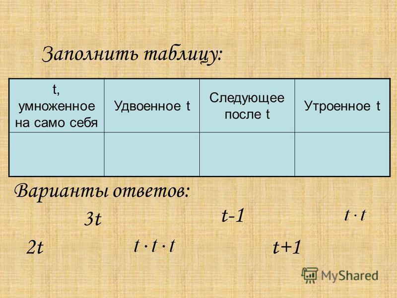 Заполнить таблицу: t, умноженное на само себя Удвоенное t Следующее после t Утроенное t 2t2t 3t t+1 t-1 Варианты ответов: