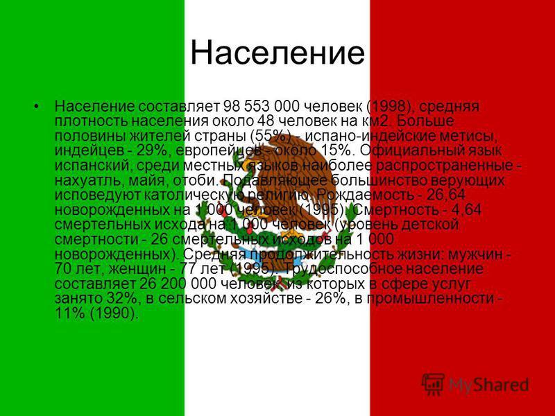 Население Население составляет 98 553 000 человек (1998), средняя плотность населения около 48 человек на км 2. Больше половины жителей страны (55%) - испано-индейские метисы, индейцев - 29%, европейцев - около 15%. Официальный язык испанский, среди