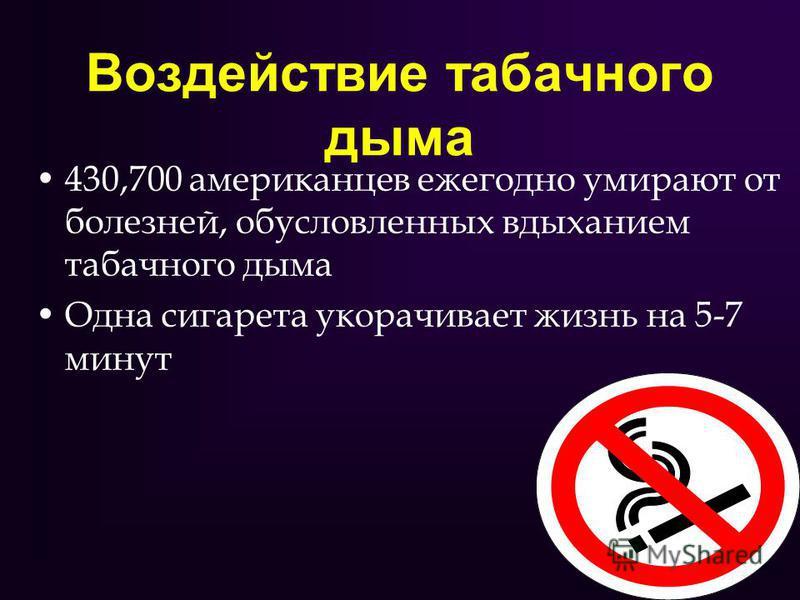 Воздействие табачного дыма 430,700 американцев ежегодно умирают от болезней, обусловленных вдыханием табачного дыма Одна сигарета укорачивает жизнь на 5-7 минут