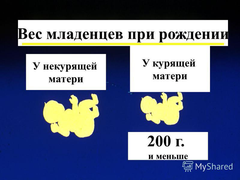 Вес младенцев при рождении У некурящей матери 200 г. и меньше У курящей матери