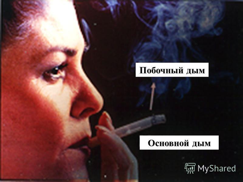 Побочный дым Основной дым