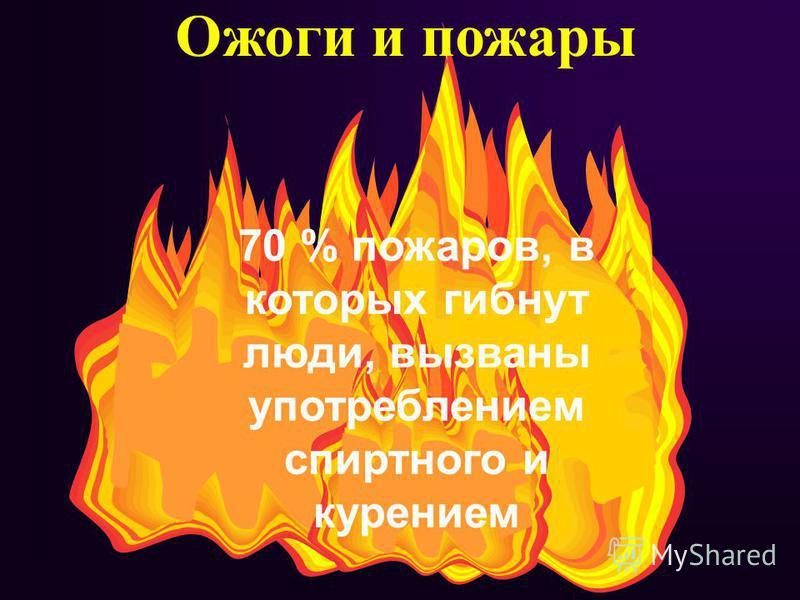 70 % пожаров, в которых гибнут люди, вызваны употреблением спиртного и курением Ожоги и пожары