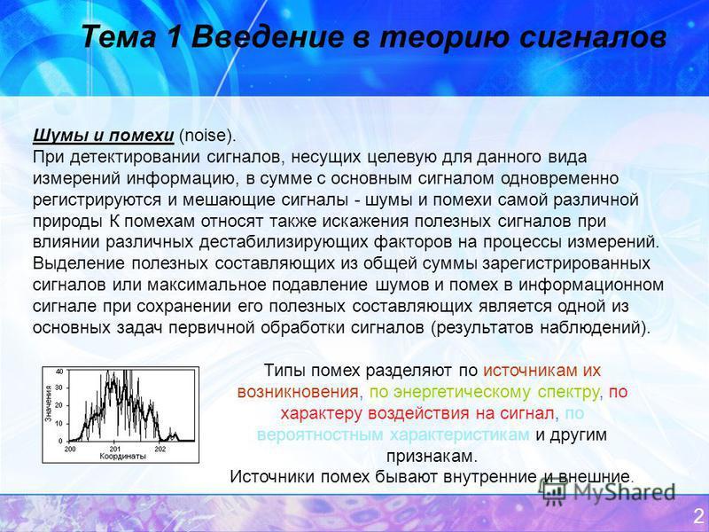 2 Тема 1 Введение в теорию сигналов Шумы и помехи (noise). При детектировании сигналов, несущих целевую для данного вида измерений информацию, в сумме с основным сигналом одновременно регистрируются и мешающие сигналы - шумы и помехи самой различной