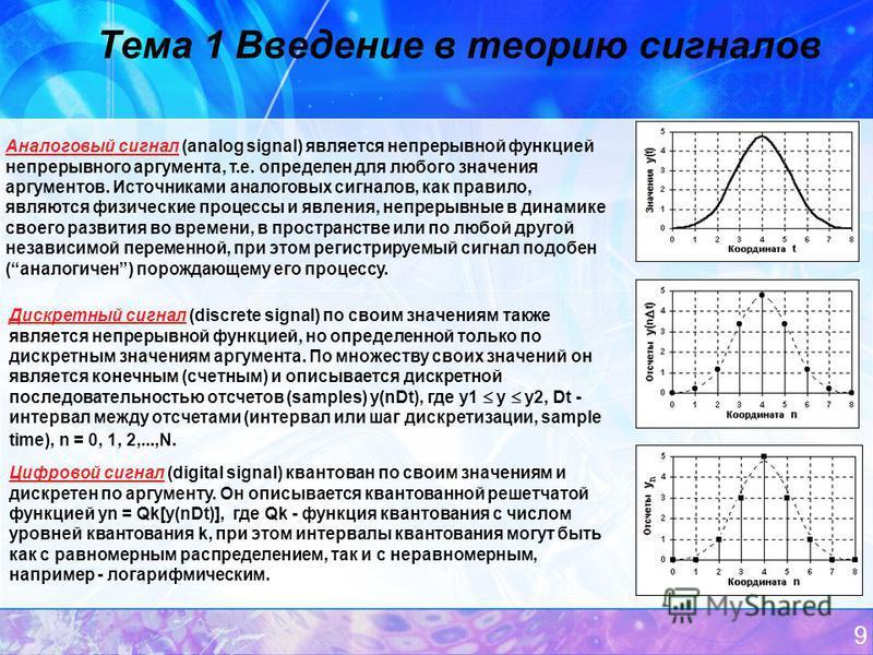 9 Тема 1 Введение в теорию сигналов Аналоговый сигнал (analog signal) является непрерывной функцией непрерывного аргумента, т.е. определен для любого значения аргументов. Источниками аналоговых сигналов, как правило, являются физические процессы и яв