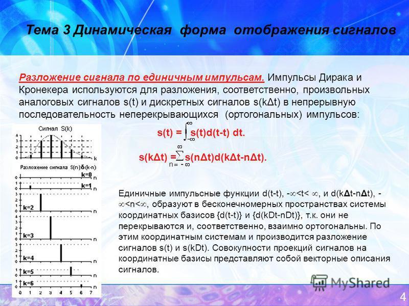 4 Тема 3 Динамическая форма отображения сигналов Разложение сигнала по единичным импульсам. Импульсы Дирака и Кронекера используются для разложения, соответственно, произвольных аналоговых сигналов s(t) и дискретных сигналов s(kit) в непрерывную посл