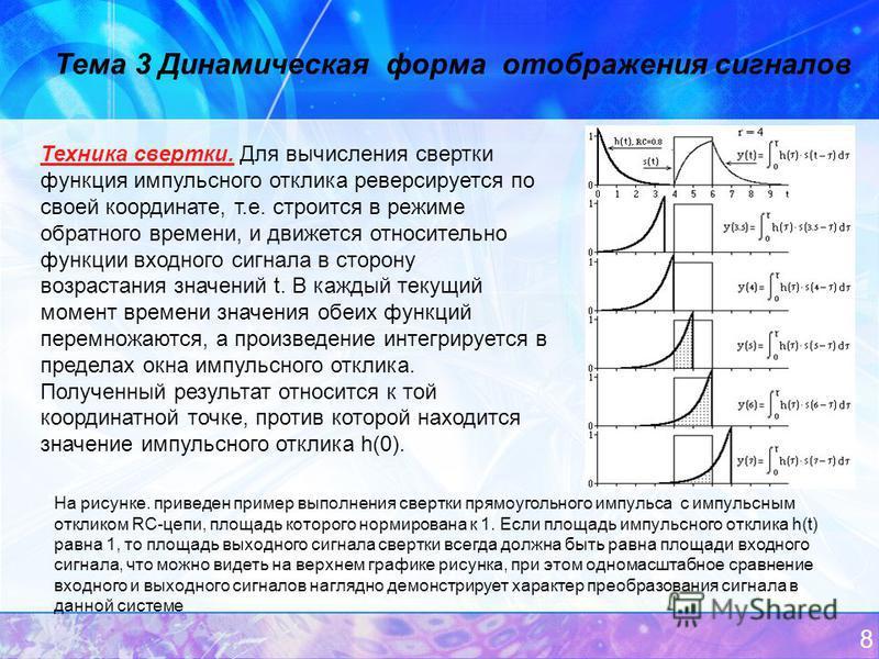 8 Тема 3 Динамическая форма отображения сигналов Техника свертки. Для вычисления свертки функция импульсного отклика реверсируется по своей координате, т.е. строится в режиме обратного времени, и движется относительно функции входного сигнала в сторо