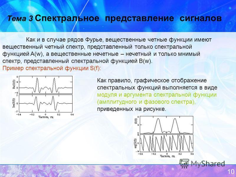 10 Тема 3 Спектральное представление сигналов Как правило, графическое отображение спектральных функций выполняется в виде модуля и аргумента спектральной функции (амплитудного и фазового спектра), приведенных на рисунке. Как и в случае рядов Фурье,