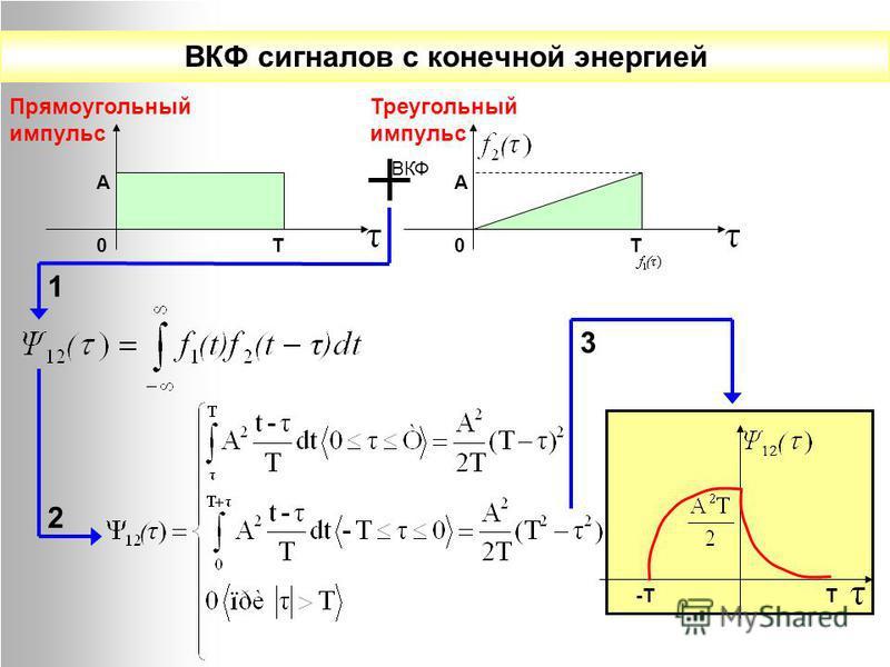 ВКФ сигналов с конечной энергией Прямоугольный импульс А 0Т 1 2 3 А 0Т Треугольный импульс ВКФ Т-Т