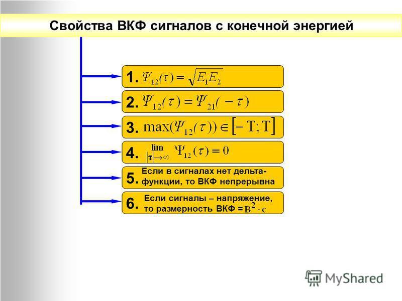 Свойства ВКФ сигналов с конечной энергией 1. 2. 3. 4. 5. 6. Если в сигналах нет дельта- функции, то ВКФ непрерывна Если сигналы – напряжение, то размерность ВКФ =
