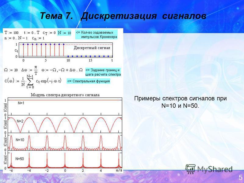 5 Тема 7. Дискретизация сигналов Примеры спектров сигналов при N=10 и N=50.