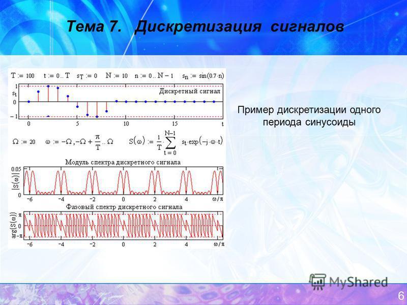 6 Тема 7. Дискретизация сигналов Пример дискретизации одного периода синусоиды