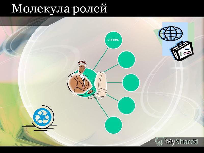 Молекула ролей Занятие 5 УЧЕНИК