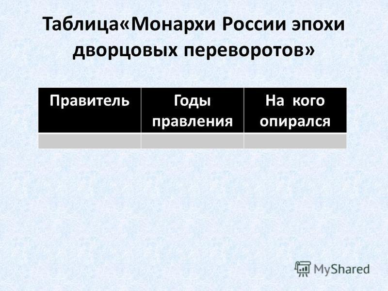 Таблица«Монархи России эпохи дворцовых переворотов» Правитель Годы правления На кого опирался